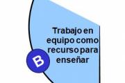 ÁMBITO B: TRABAJO EN EQUIPO COMO RECURSO