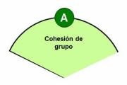 ÁMBITO A: COHESIÓN DE GRUPO