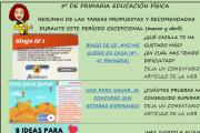 5º PRIMARIA, RESUMEN DE LAS TAREAS DE EDUCACIÓN FÍSICA (MARZO Y ABRIL)