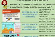 6º PRIMARIA, RESUMEN DE LAS TAREAS DE EDUCACIÓN FÍSICA (MARZO Y ABRIL)